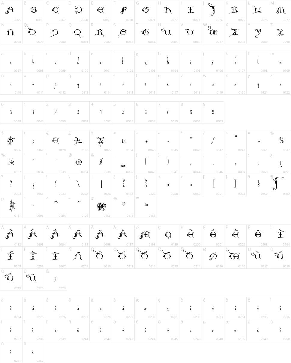 Xiparos Lombard Character Map
