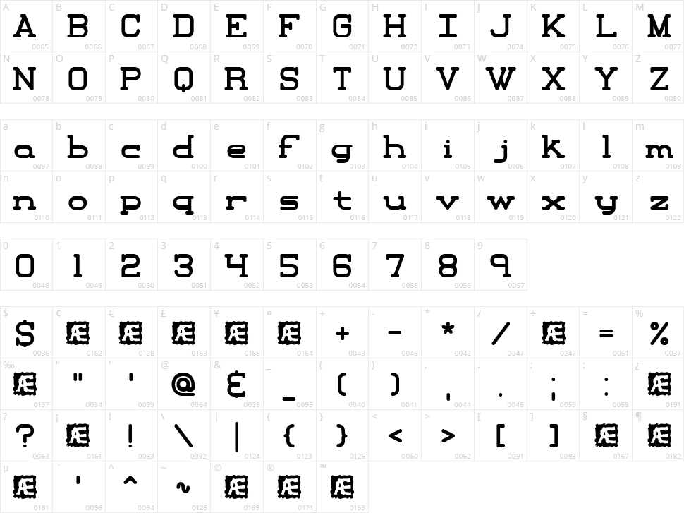 Xipital BRK Character Map