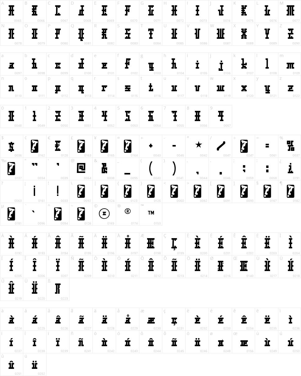 Xolto Character Map