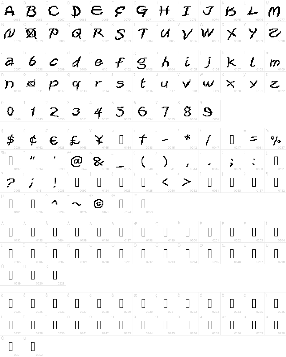 XOX Character Map