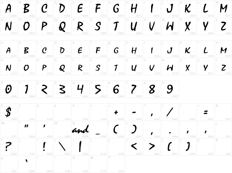 Xoxoxa Character Map