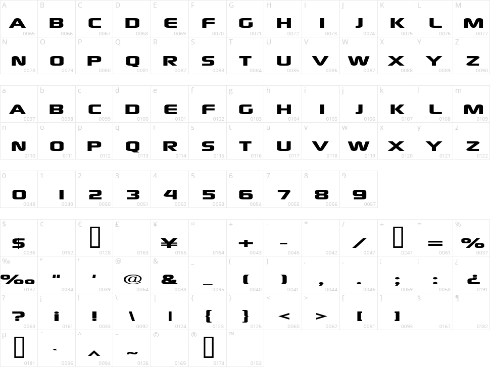 Xscale Character Map