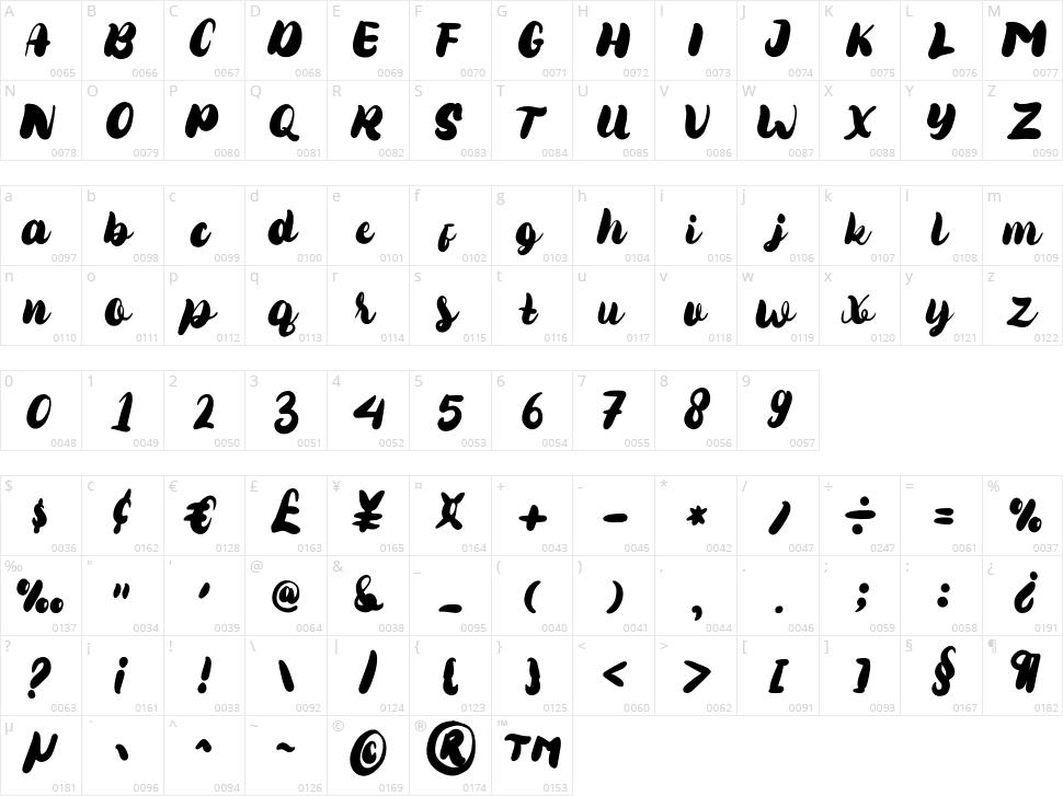 Xtra Riveria Character Map
