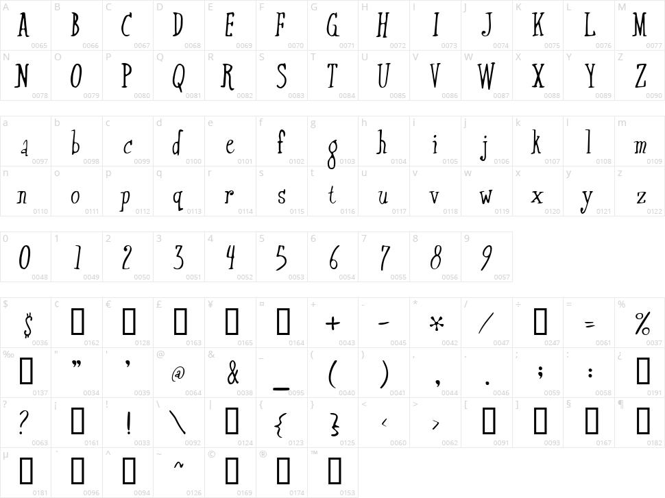 Xtraflexidisc Character Map