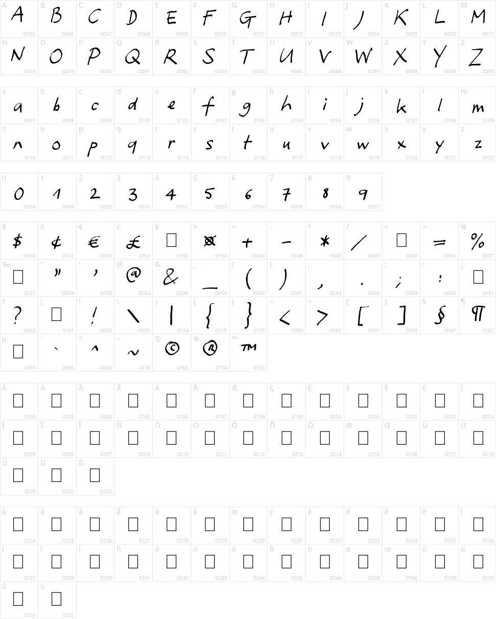 Yafont Character Map
