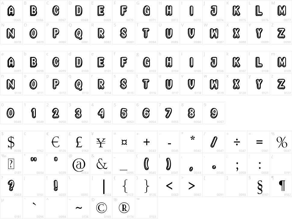 Yagitudeh Character Map