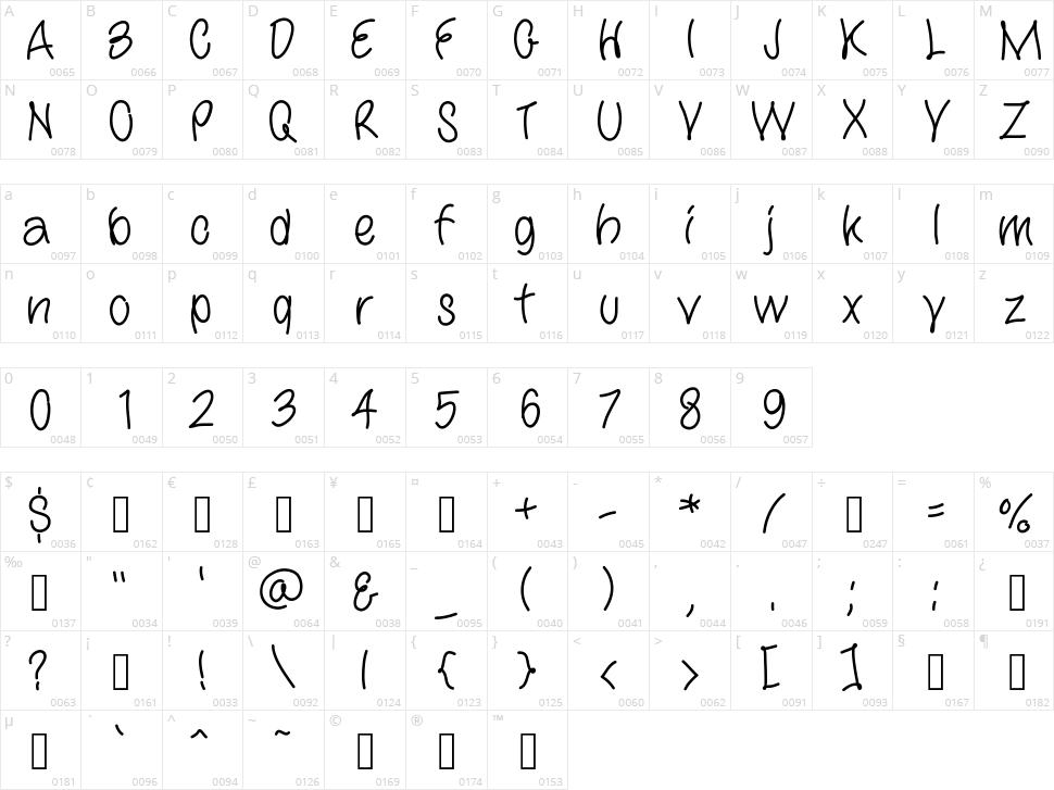 Yana Character Map