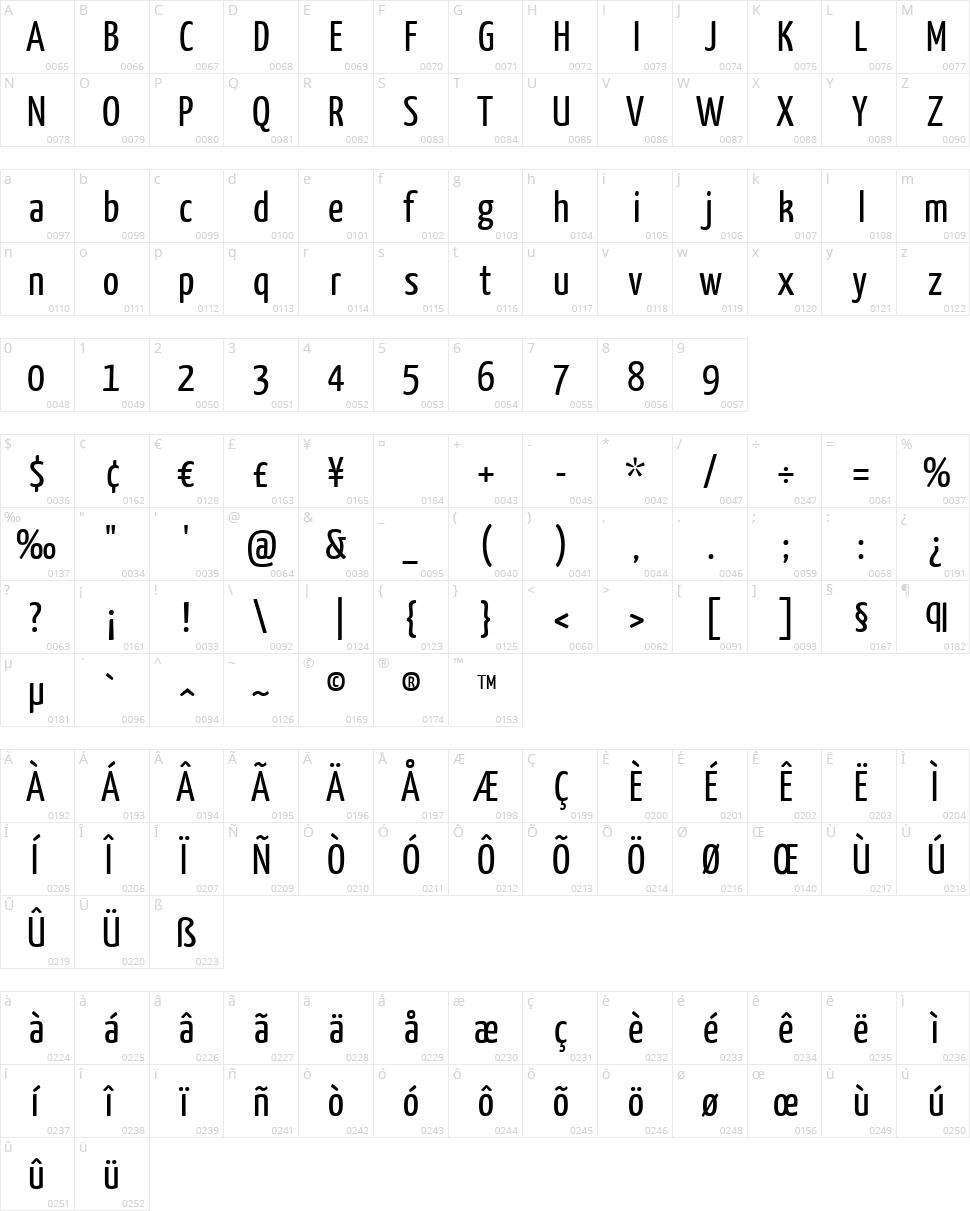 Yanone Kaffeesatz Character Map