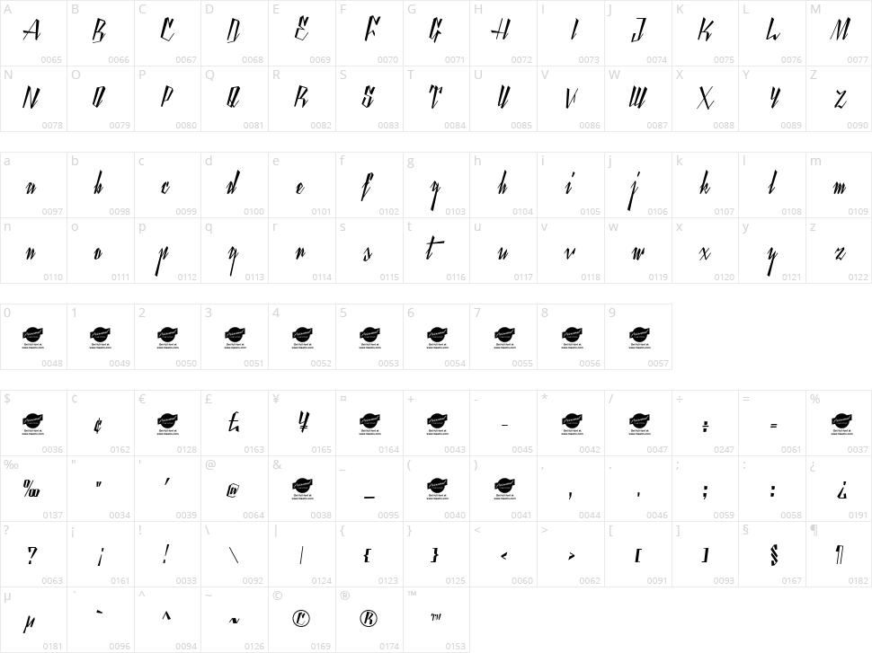 Yanty Script Character Map