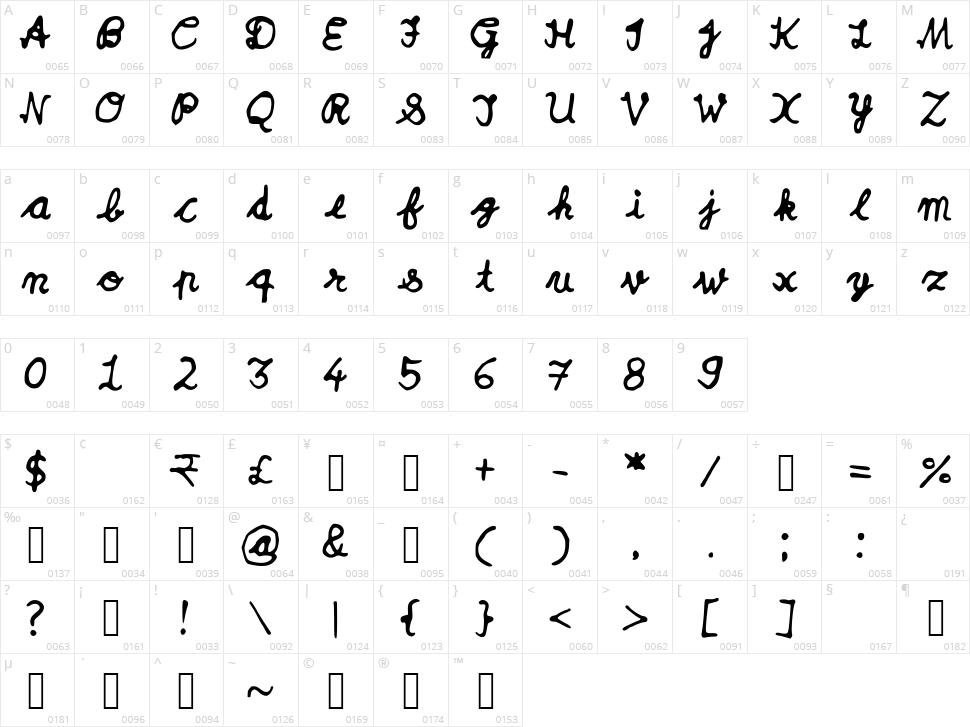 Yash Jaiswal Character Map