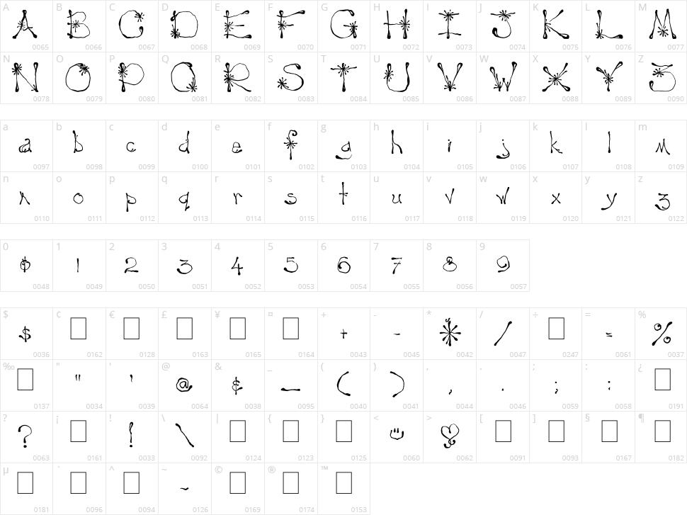 Yay 17 Character Map