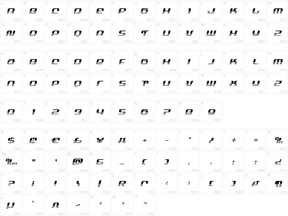 Yeoman Jack Character Map