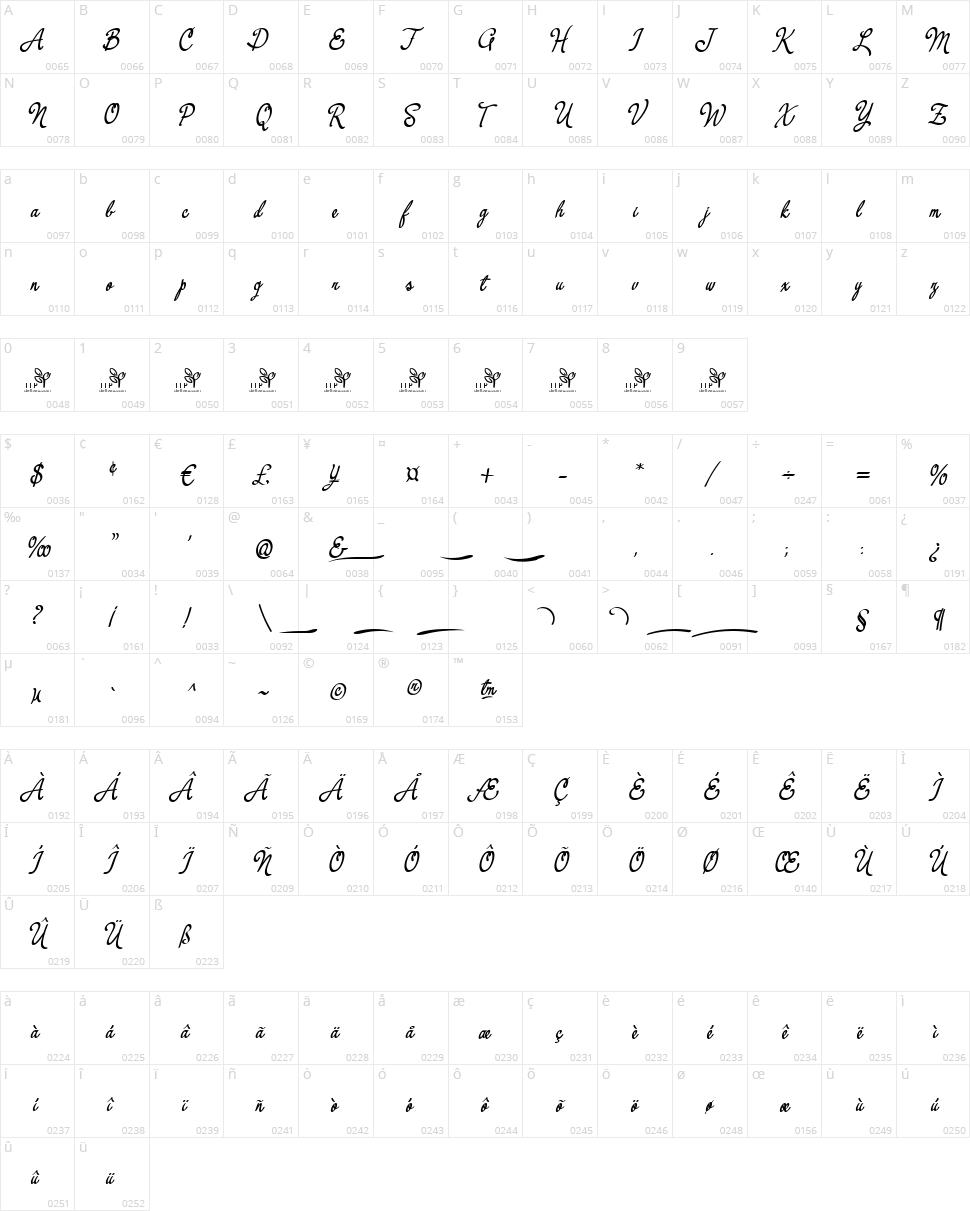Yerbaluisa Character Map