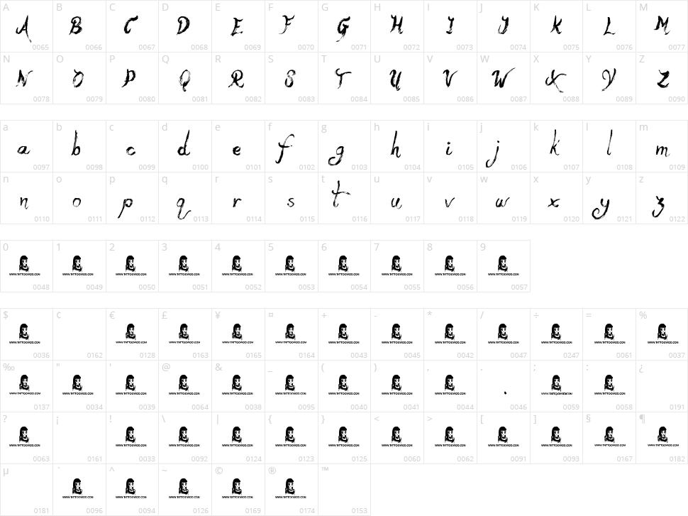 Yeti Fety Character Map
