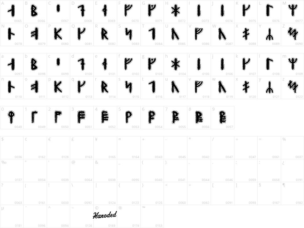 Yggdrasil Runic Character Map