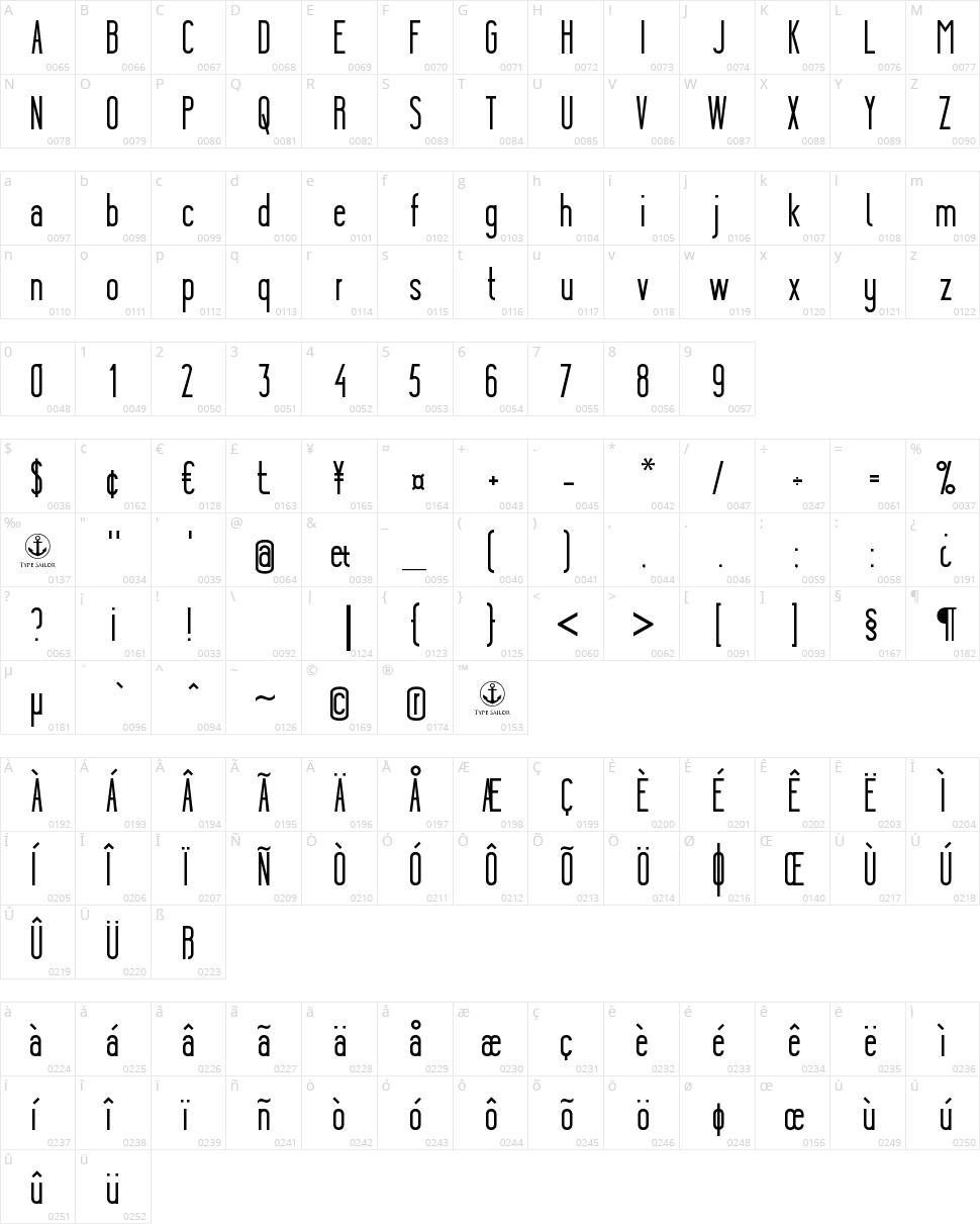 Ygraine Character Map