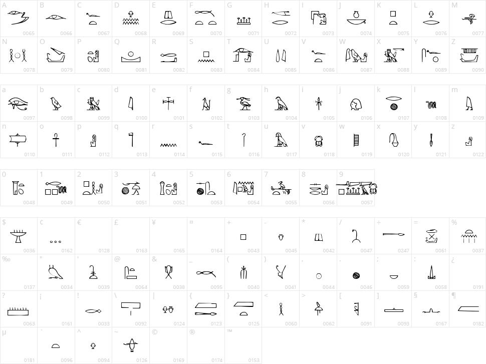 Yiroglyphics Character Map
