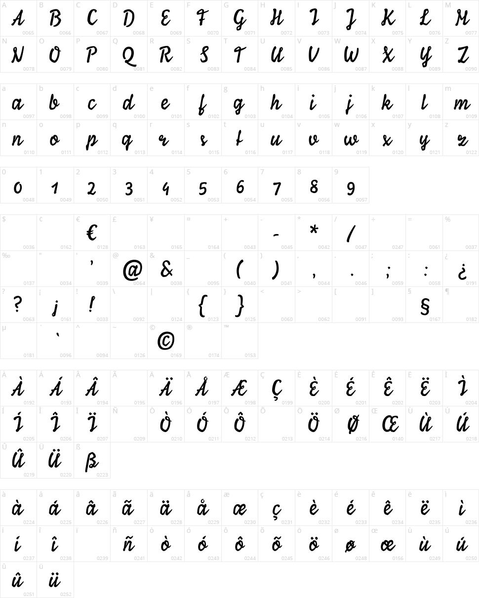 Ylvie Script Character Map