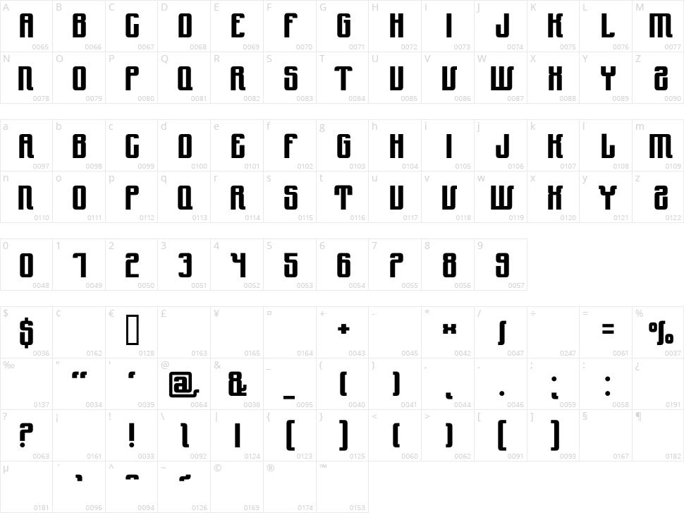 Yndu Character Map