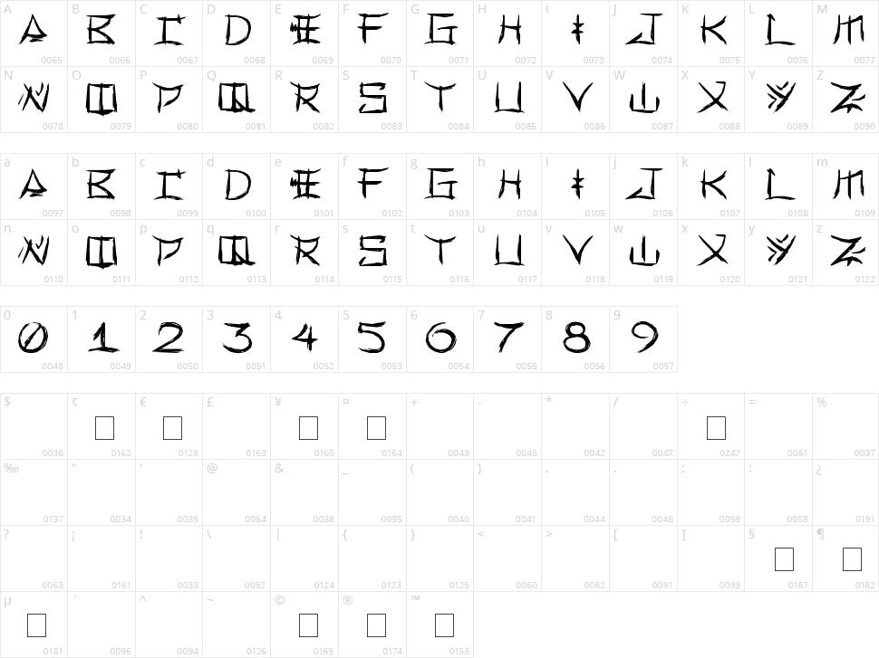 Yonezawa Character Map
