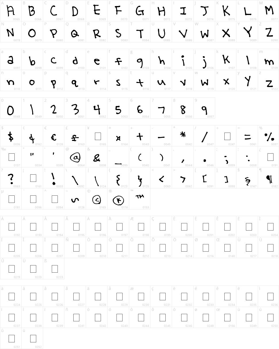 Yoo Hae Mool Character Map