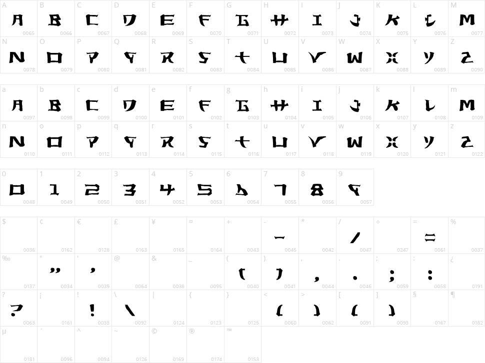 Yorstat Character Map