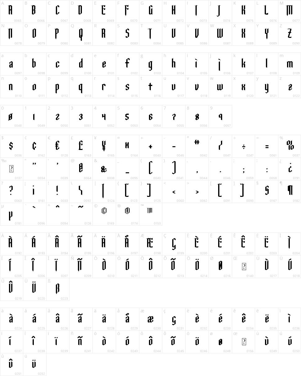 Ysgarth Character Map