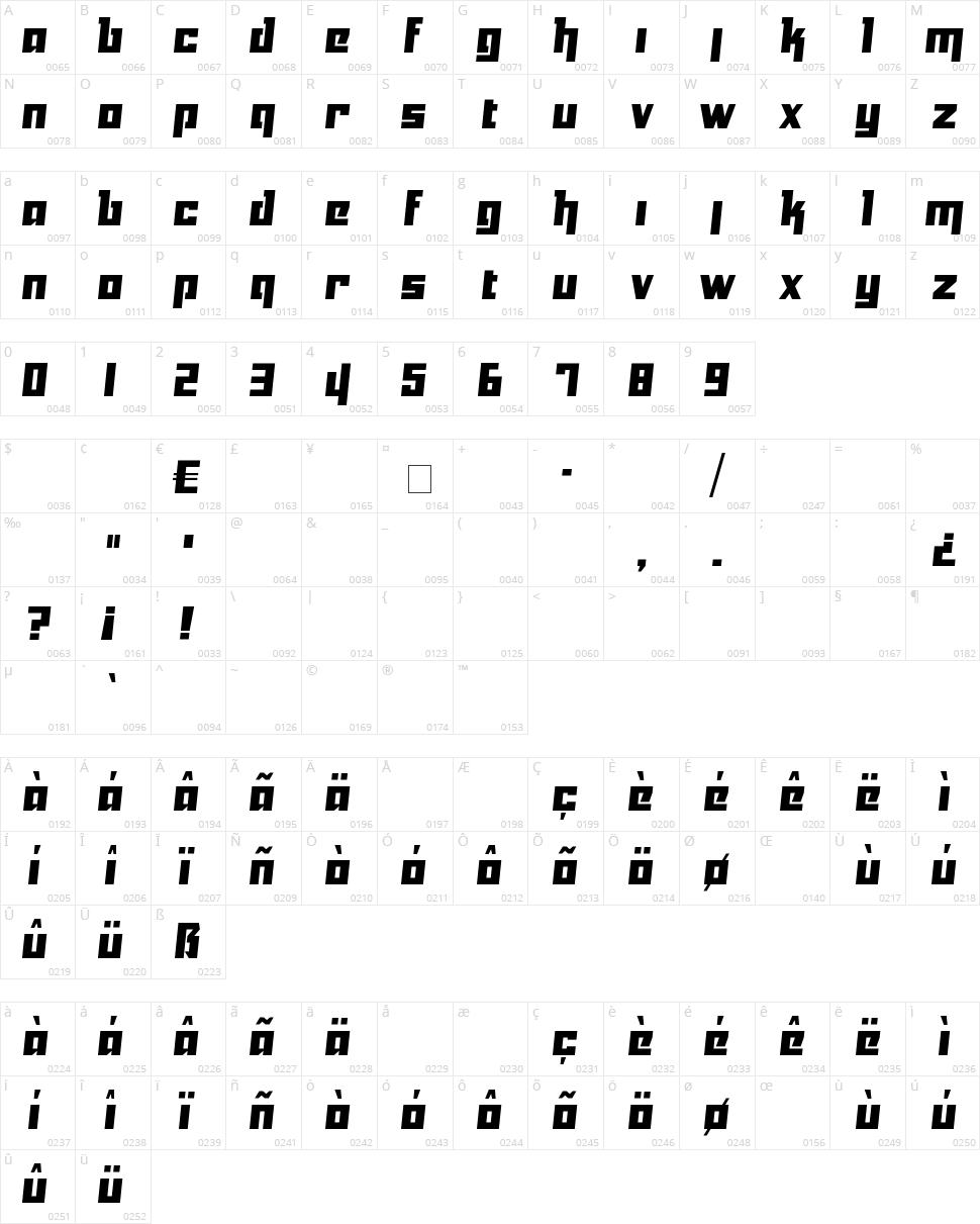 Yukarimobile Character Map