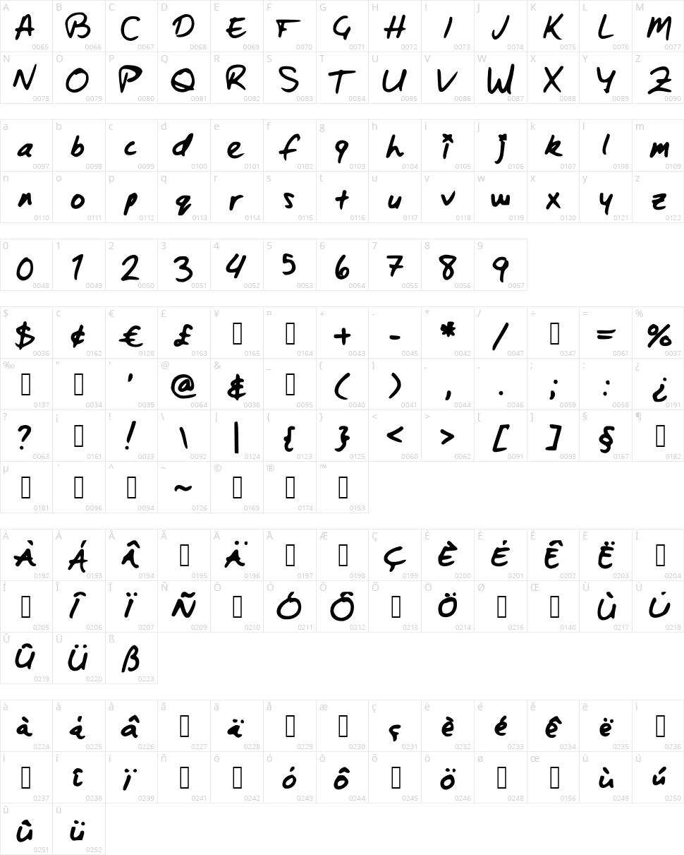 Zachary Binx Character Map