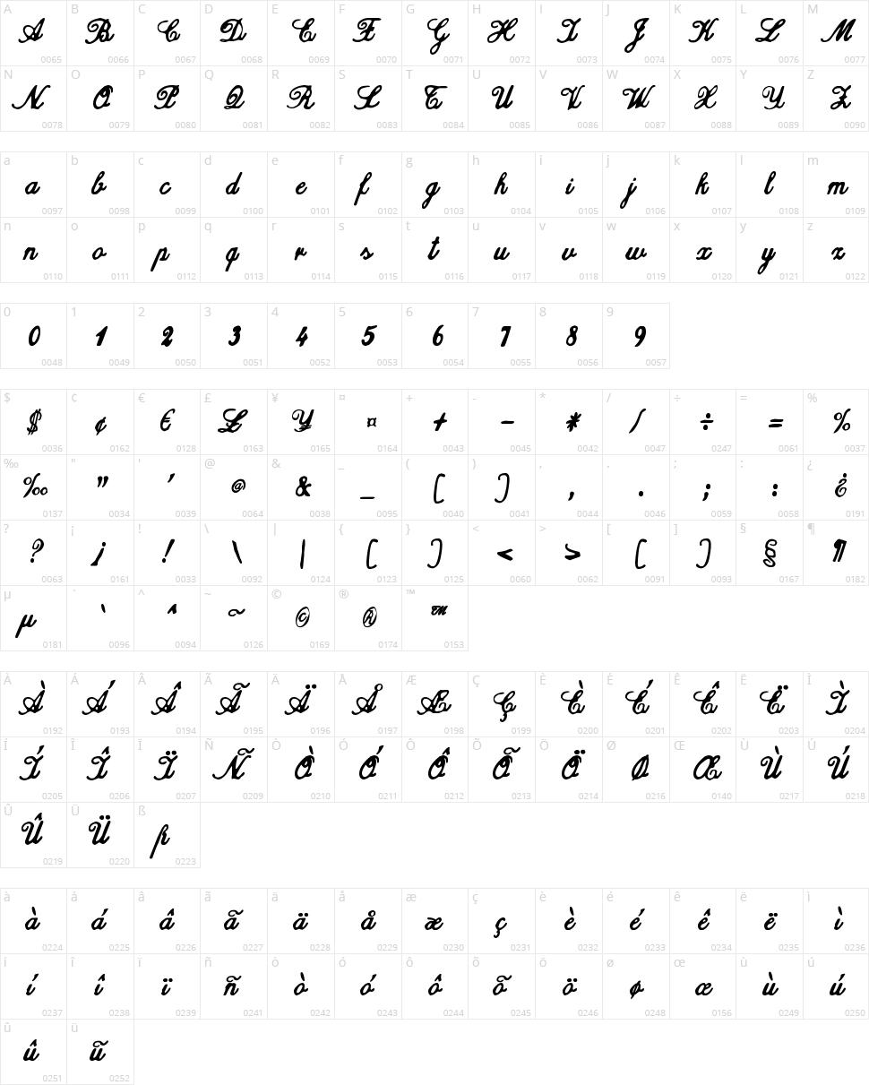 zai Calligraphy Script Handwritten Character Map