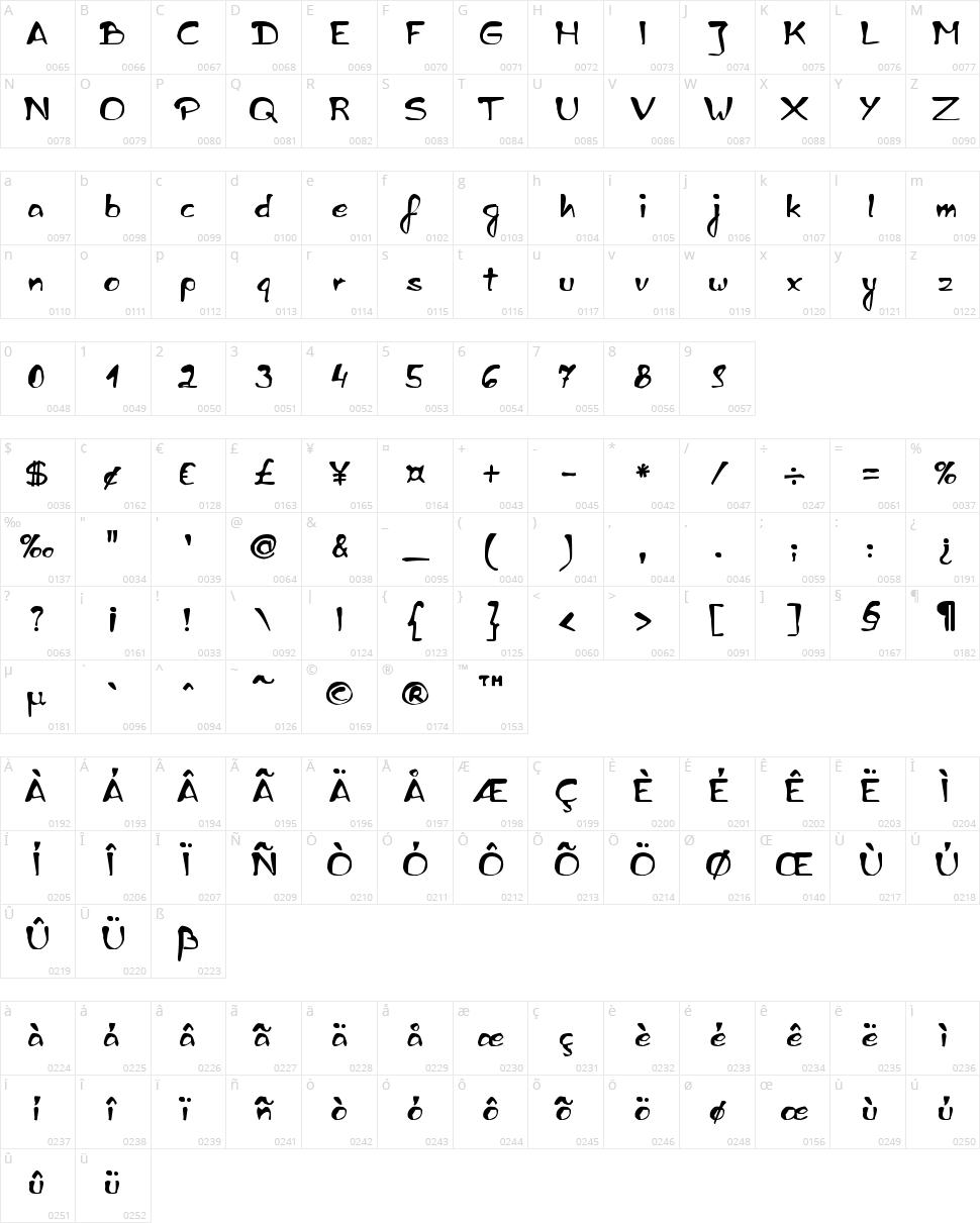 zai Ed Sloppy Handwritten Character Map