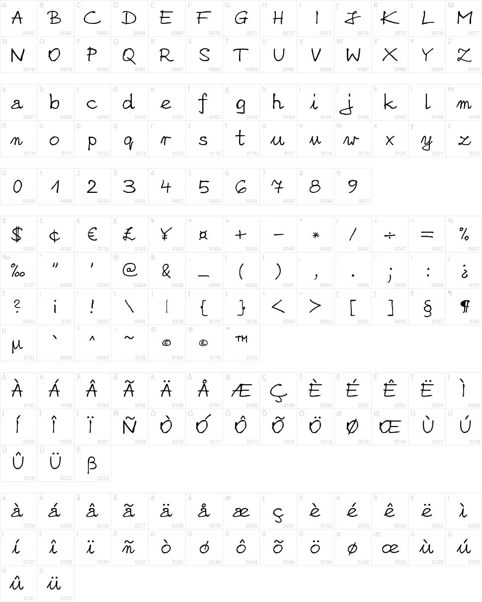 zai Nicolas Sloppy Pen Character Map