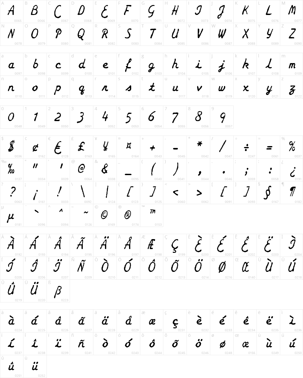 zai Smith-Corona Galaxie Typewriter Character Map
