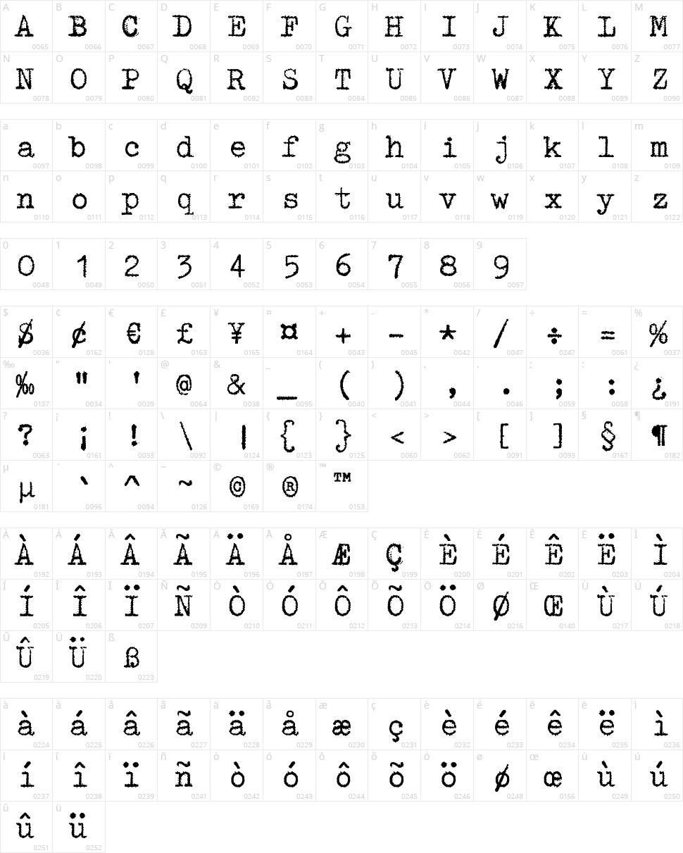 zai Triumph Typewriter Character Map