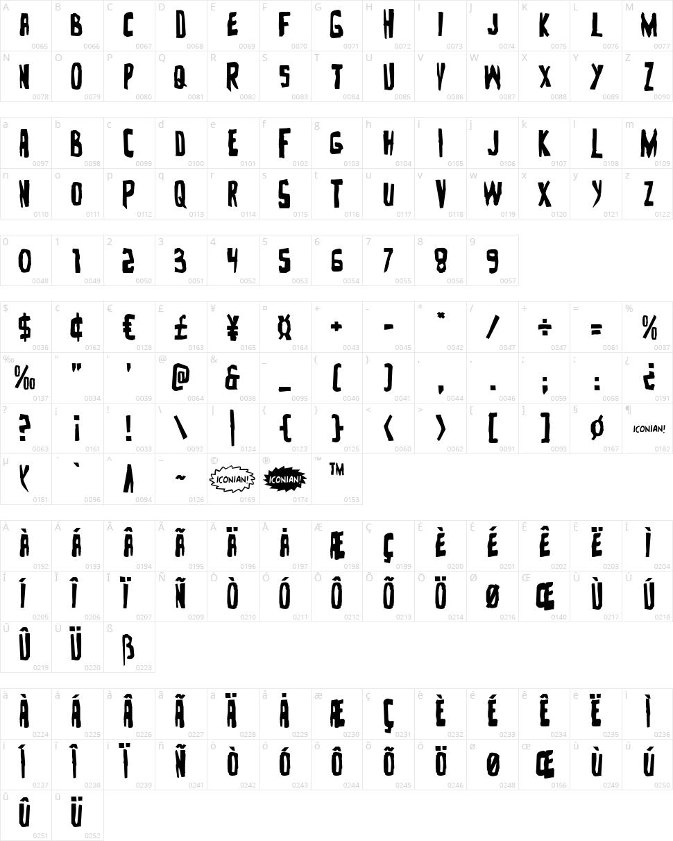 Zakenstein  Character Map
