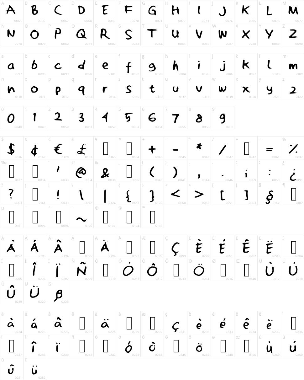 Zakwan Oebit Character Map