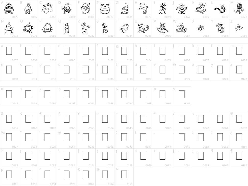 ZalienZ Character Map
