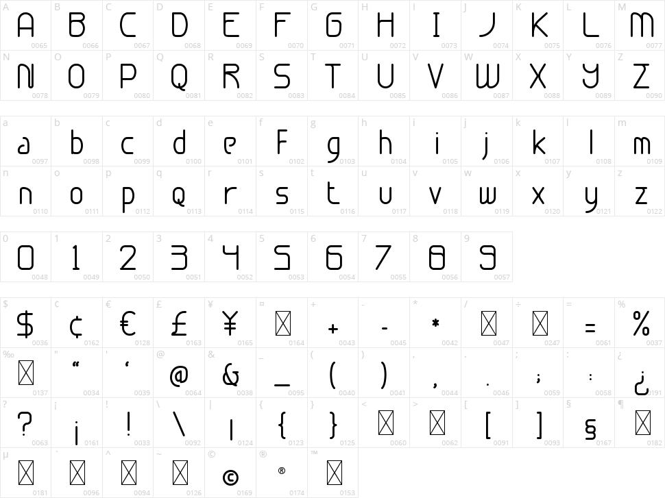 Zamaica Character Map