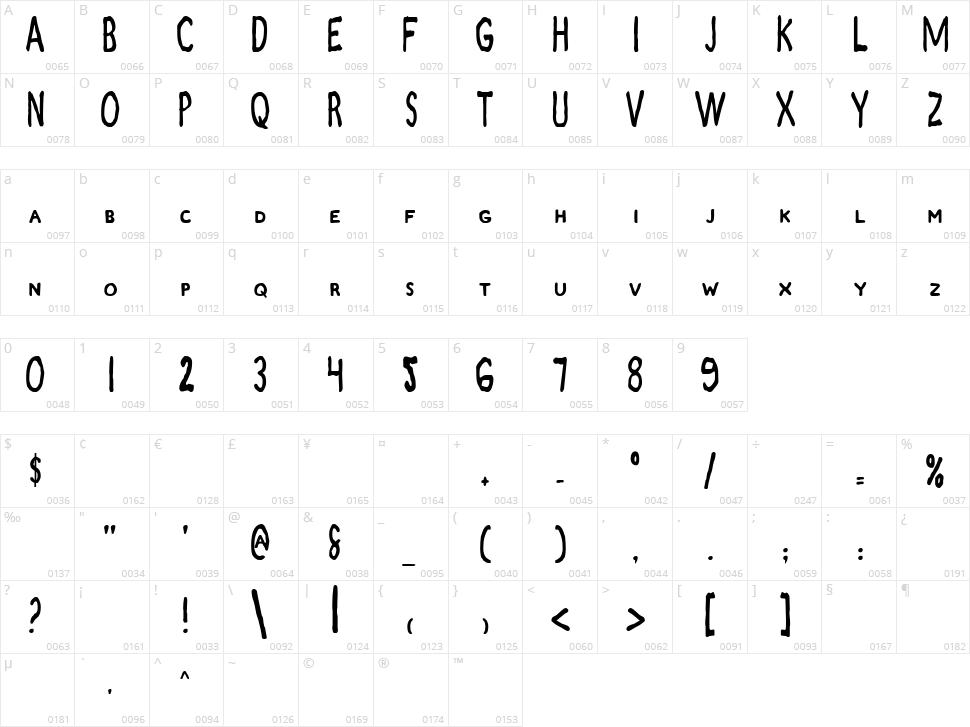 Zamboni Joe Character Map