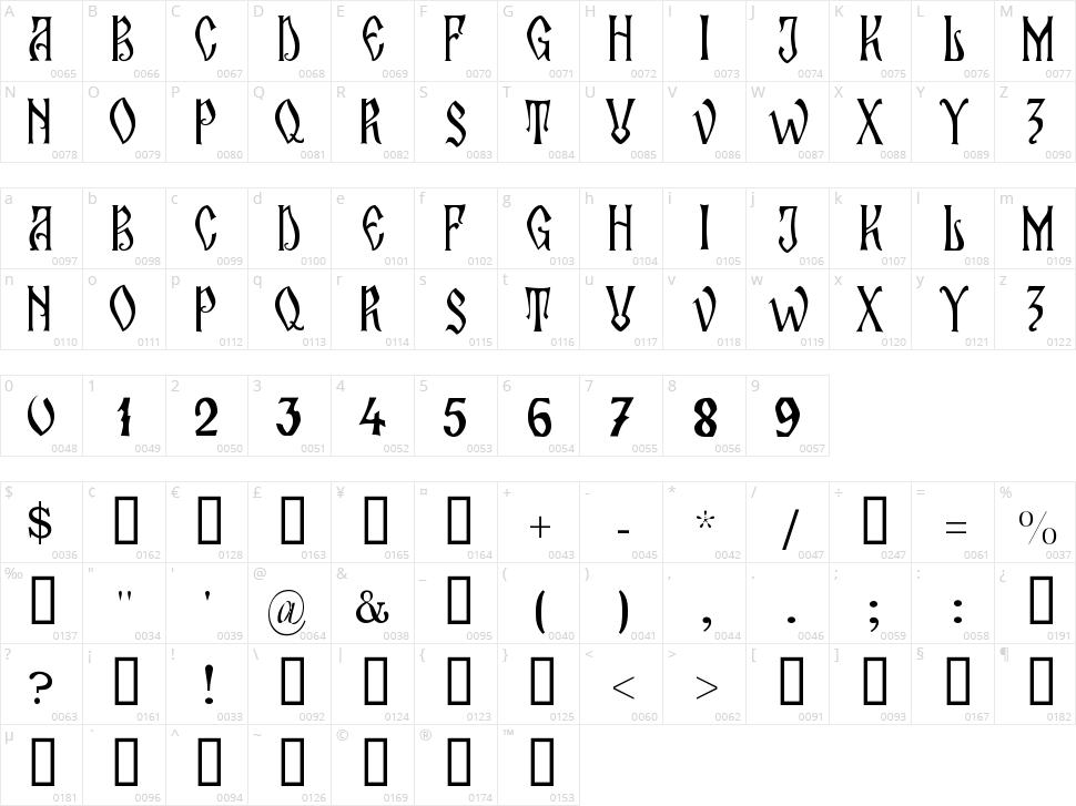 Zamolxis II Character Map