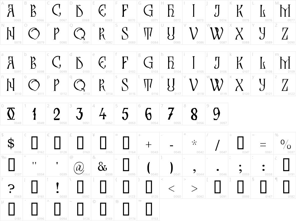 Zamolxis III Character Map