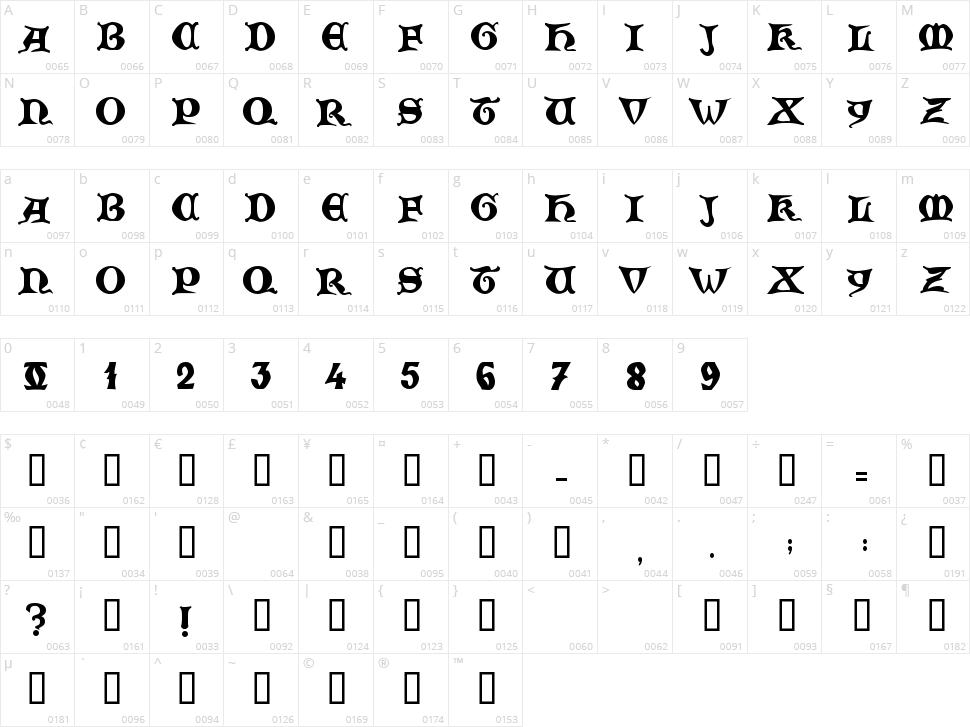 Zamolxis  V Character Map