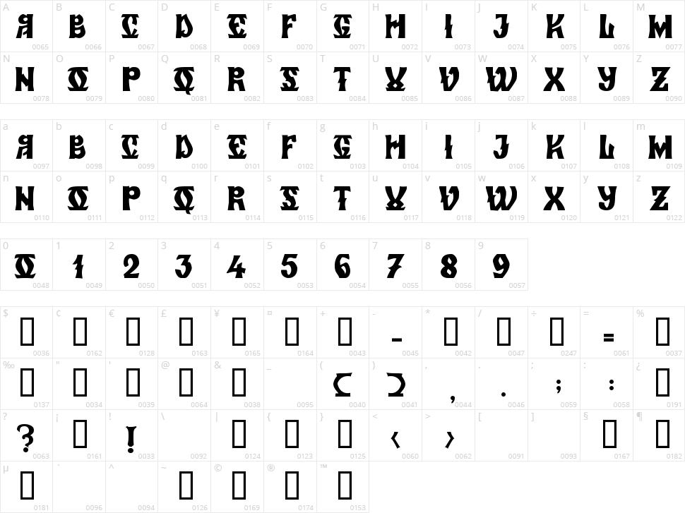 Zamolxis VI Character Map