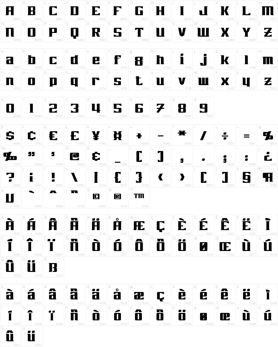 Zarathos Character Map