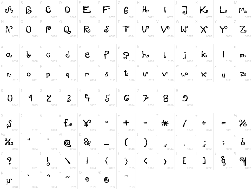 Zawijasy Character Map