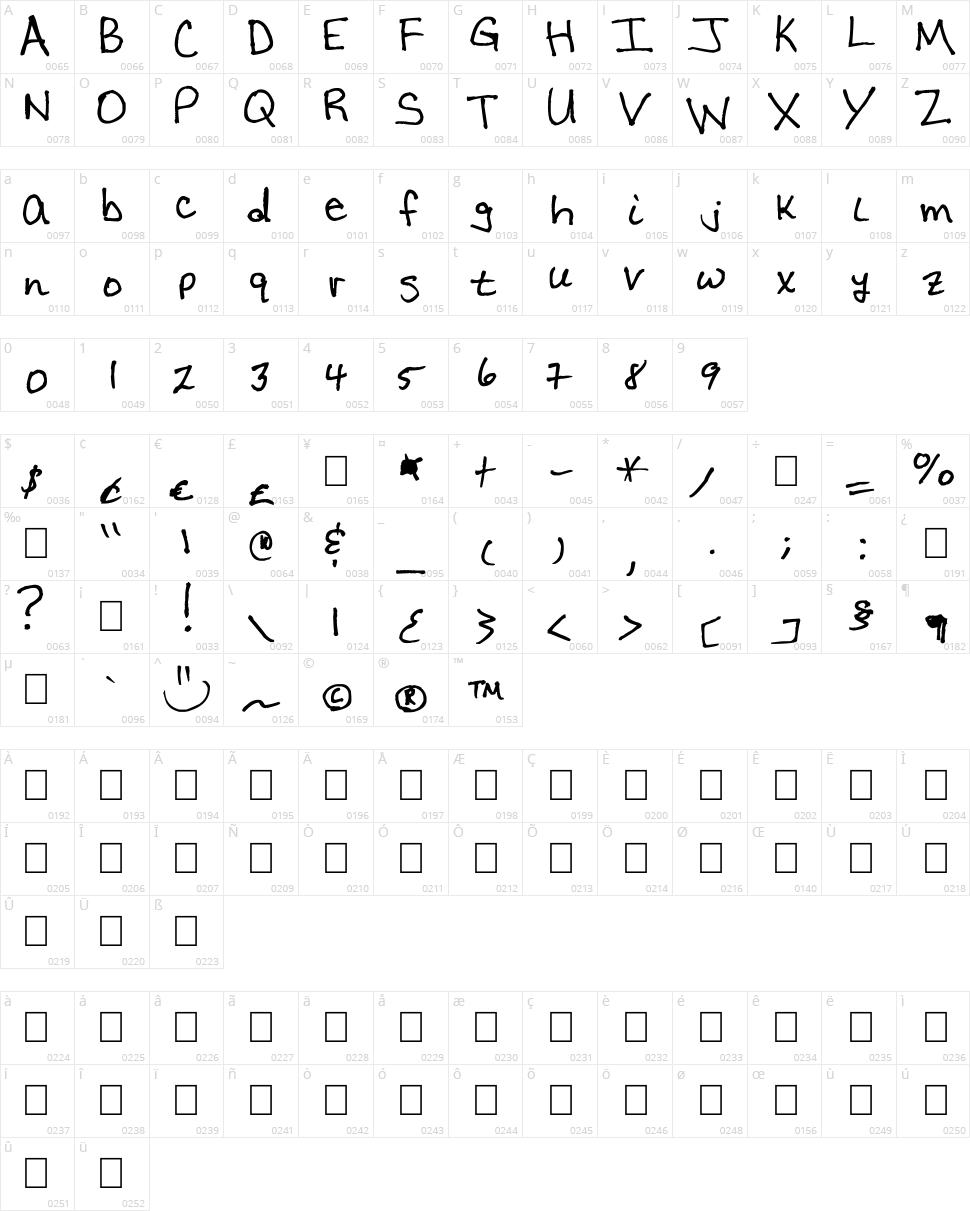 Zay Character Map