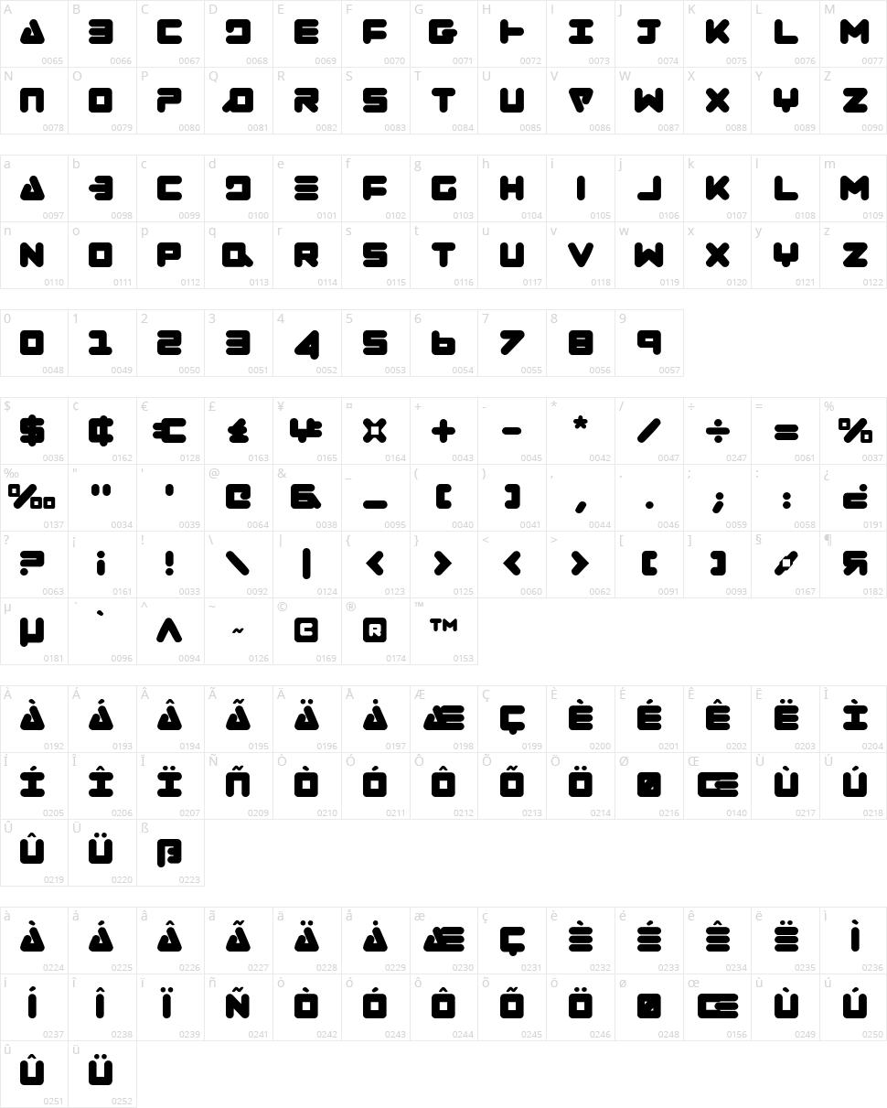 Zealot Character Map