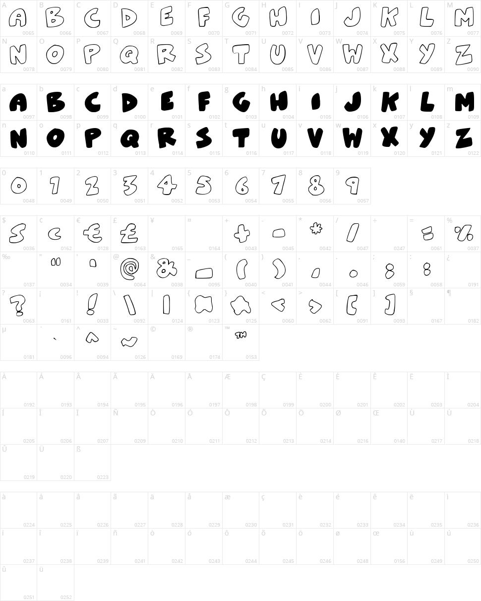 Zebra Blobs Character Map