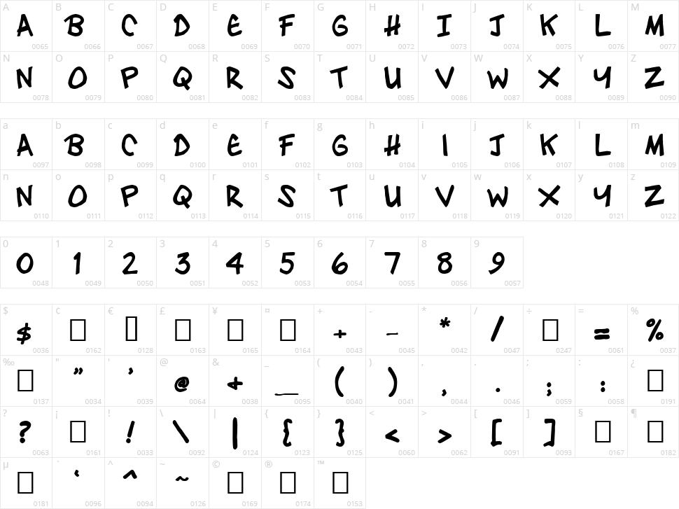 Zebtoonz Character Map