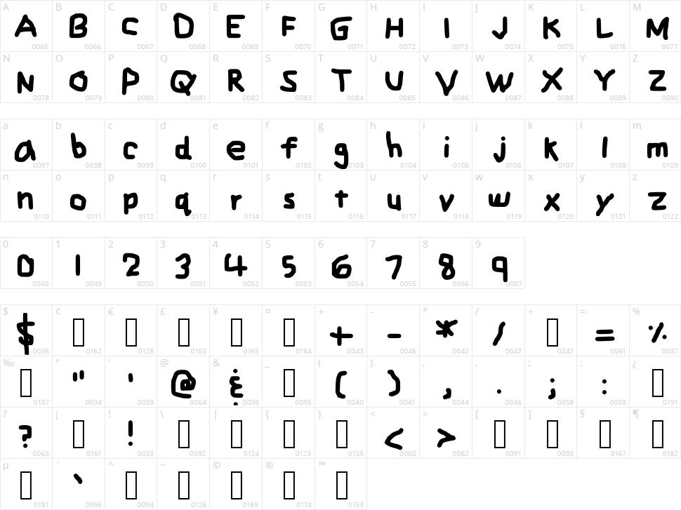 Zehk's Handwriting Character Map
